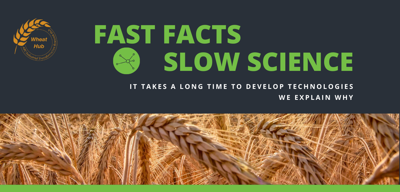 Fast Facts Slow Science